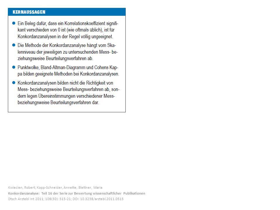 Kwiecien, Robert; Kopp-Schneider, Annette; Blettner, Maria Konkordanzanalyse: Teil 16 der Serie zur Bewertung wissenschaftlicher Publikationen Dtsch A
