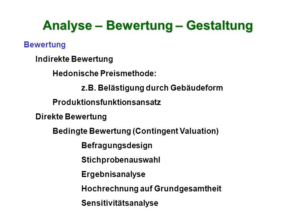 Bewertung Indirekte Bewertung Hedonische Preismethode: z.B. Belästigung durch Gebäudeform Produktionsfunktionsansatz Direkte Bewertung Bedingte Bewert