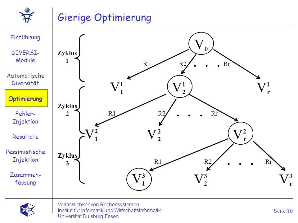 Zyklus 1 Zyklus 2 Zyklus 3 Gierige Optimierung Einführung DIVERSI- Module Automatische Diversität Optimierung Fehler- Injektion Resultate Pessimistisc
