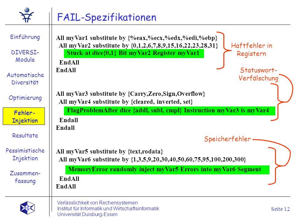 FAIL-Spezifikationen Einführung DIVERSI- Module Automatische Diversität Optimierung Fehler- Injektion Resultate Pessimistische Injektion Zusammen- fas