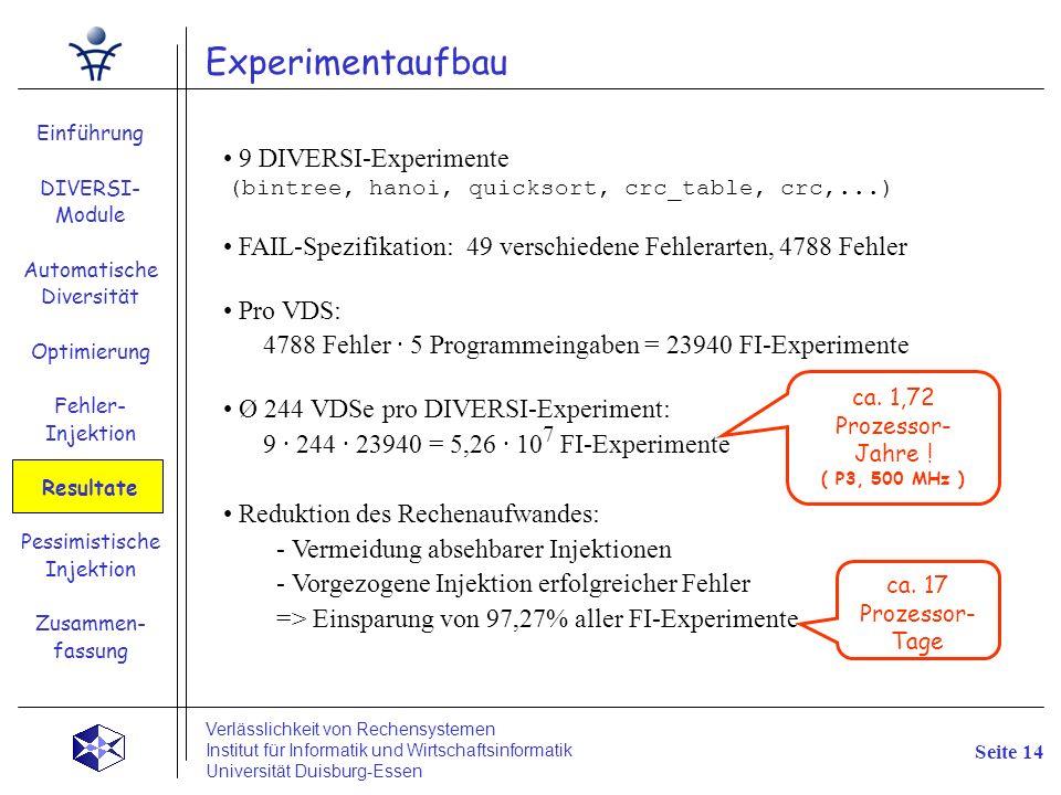 Experimentaufbau Einführung DIVERSI- Module Automatische Diversität Optimierung Fehler- Injektion Resultate Pessimistische Injektion Zusammen- fassung