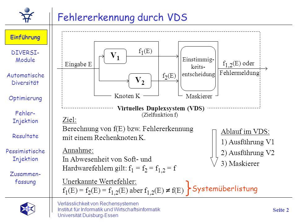 Fehlererkennung durch VDS Einführung DIVERSI- Module Automatische Diversität Optimierung Fehler- Injektion Resultate Pessimistische Injektion Zusammen