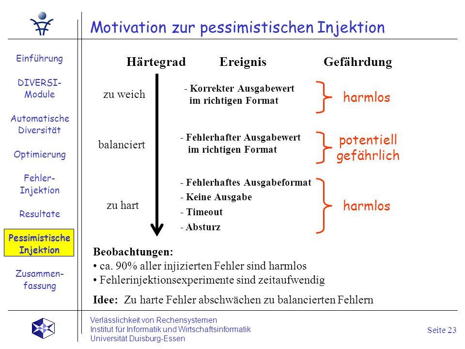 Motivation zur pessimistischen Injektion Einführung DIVERSI- Module Automatische Diversität Optimierung Fehler- Injektion Resultate Pessimistische Inj