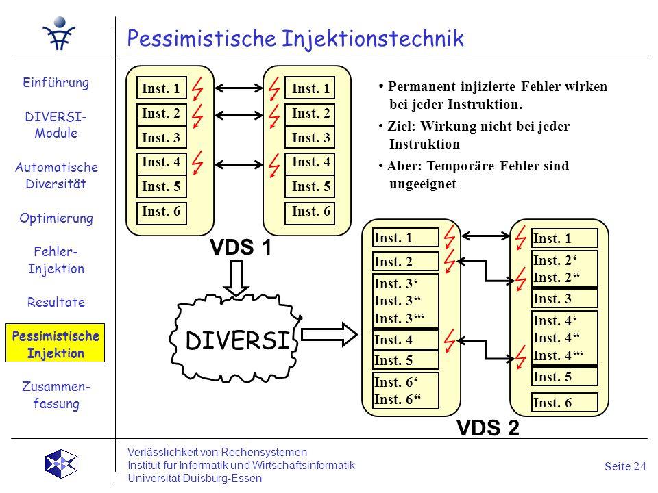 Einführung DIVERSI- Module Automatische Diversität Optimierung Fehler- Injektion Resultate Pessimistische Injektion Zusammen- fassung Seite 24 Verläss