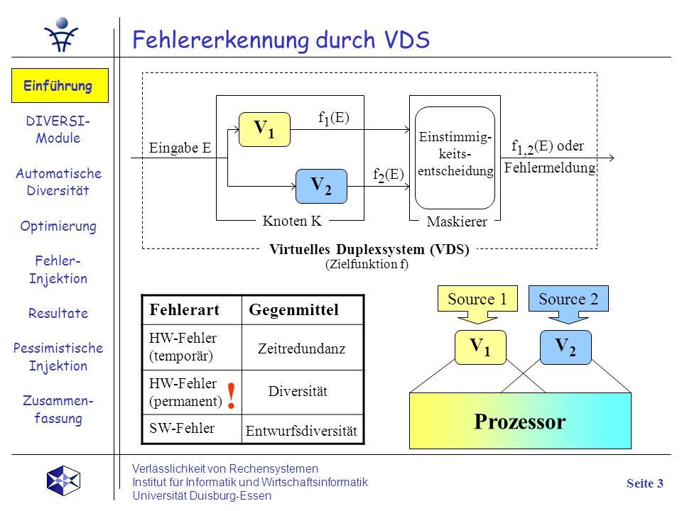 V1V1 V2V2 Prozessor Fehlererkennung durch VDS Einführung DIVERSI- Module Automatische Diversität Optimierung Fehler- Injektion Resultate Pessimistische Injektion Zusammen- fassung Seite 3 Verlässlichkeit von Rechensystemen Institut für Informatik und Wirtschaftsinformatik Universität Duisburg-Essen V1V1 Knoten K Eingabe E V2V2 Maskierer f 2 (E) Einstimmig- keits- entscheidung Fehlermeldung f 1,2 (E) oder f 1 (E) Virtuelles Duplexsystem (VDS) (Zielfunktion f) FehlerartGegenmittel HW-Fehler (temporär) HW-Fehler (permanent) SW-Fehler Zeitredundanz Diversität Entwurfsdiversität Source 1Source 2 !