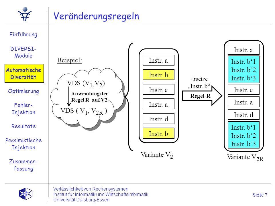 Einführung DIVERSI- Module Automatische Diversität Optimierung Fehler- Injektion Resultate Pessimistische Injektion Zusammen- fassung Seite 7 Verlässl