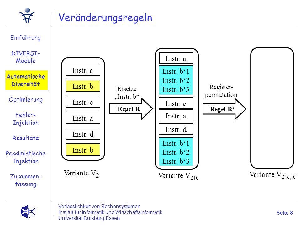 Veränderungsregeln Einführung DIVERSI- Module Automatische Diversität Optimierung Fehler- Injektion Resultate Pessimistische Injektion Zusammen- fassu