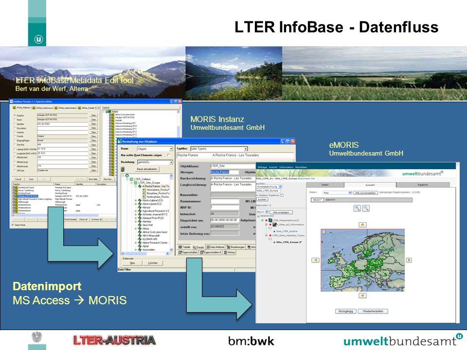 LTER InfoBase - Datenfluss LTER InfoBase Metadata Edit Tool Bert van der Werf, Alterra MORIS Instanz Umweltbundesamt GmbH eMORIS Umweltbundesamt GmbH