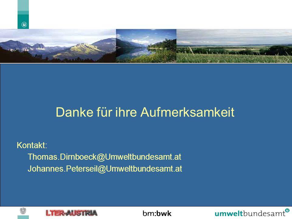 Danke für ihre Aufmerksamkeit Kontakt: Thomas.Dirnboeck@Umweltbundesamt.at Johannes.Peterseil@Umweltbundesamt.at