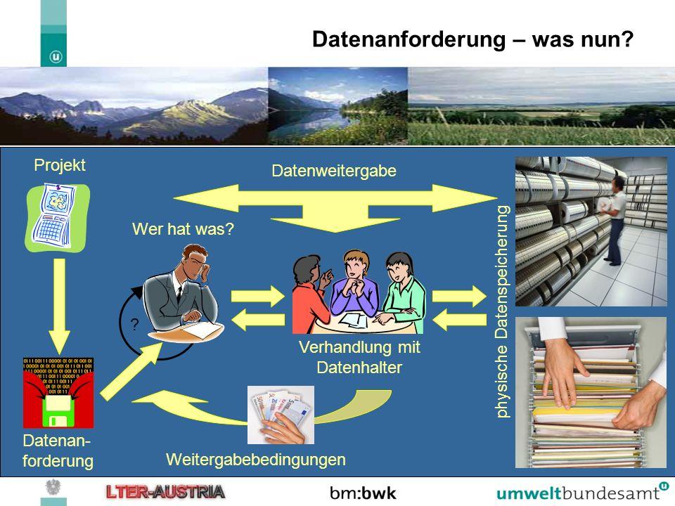 Datenanforderung – Eisenwurzen.Projekt Wer hat was.