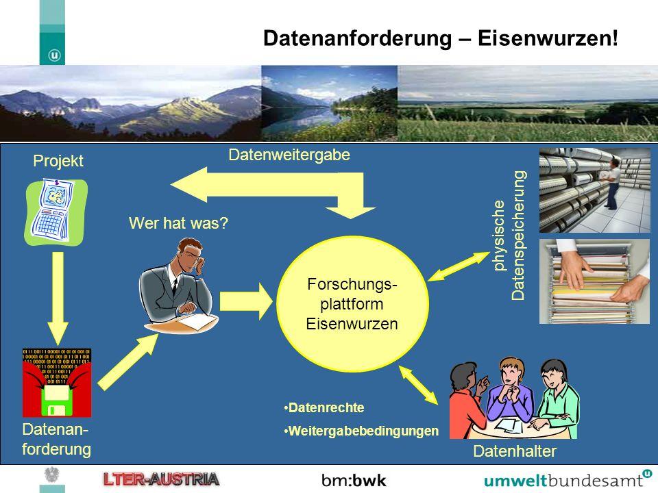 Datenanforderung – Eisenwurzen! Projekt Wer hat was? Datenan- forderung Forschungs- plattform Eisenwurzen physische Datenspeicherung Datenhalter Daten