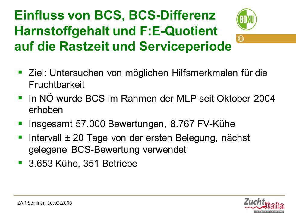 ZAR-Seminar, 16.03.2006 Einfluss von BCS, BCS-Differenz Harnstoffgehalt und F:E-Quotient auf die Rastzeit und Serviceperiode Ziel: Untersuchen von mög