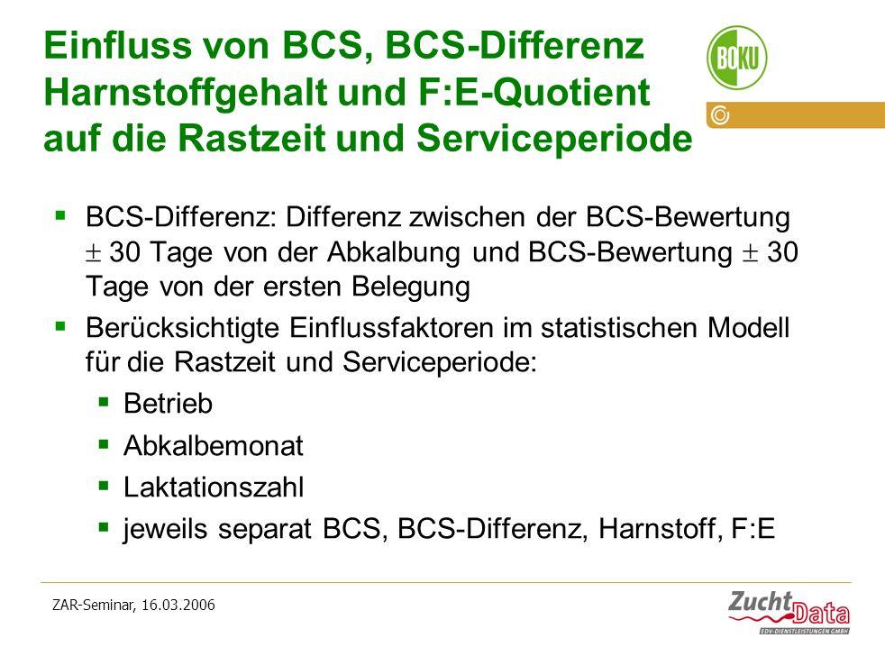 ZAR-Seminar, 16.03.2006 Einfluss von BCS, BCS-Differenz Harnstoffgehalt und F:E-Quotient auf die Rastzeit und Serviceperiode BCS-Differenz: Differenz