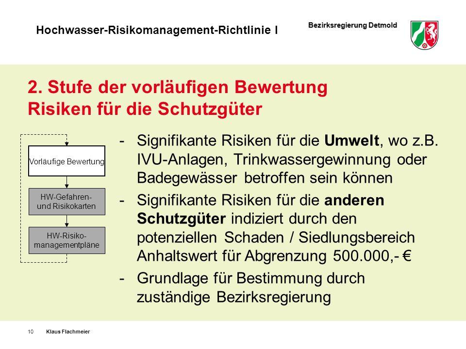 Bezirksregierung Detmold Hochwasser-Risikomanagement-Richtlinie I 2. Stufe der vorläufigen Bewertung Risiken für die Schutzgüter Signifikante Risiken