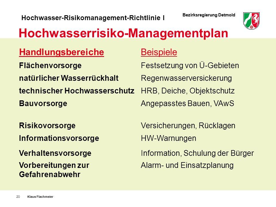 Bezirksregierung Detmold Hochwasser-Risikomanagement-Richtlinie I Klaus Flachmeier20 HandlungsbereicheBeispiele FlächenvorsorgeFestsetzung von Ü-Gebie