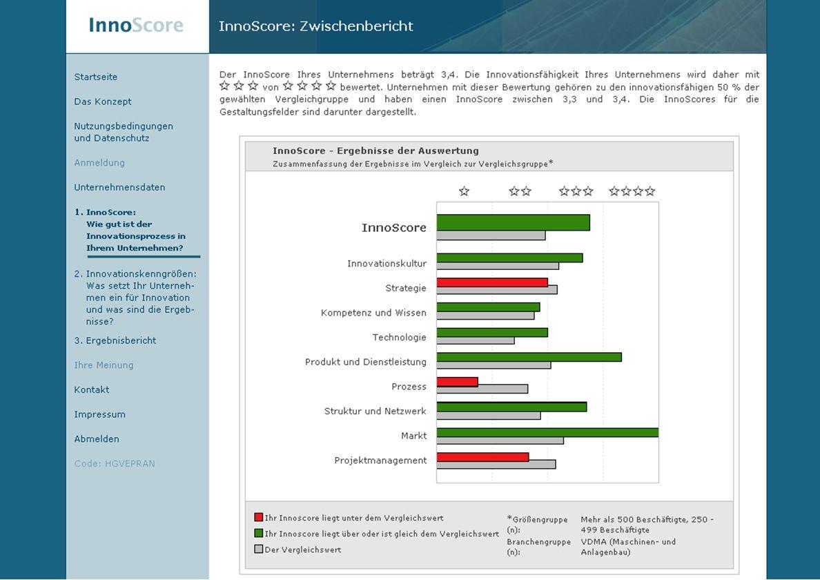 Seite 16 © Fraunhofer IAO, IAT Universität Stuttgart Screenshot Innoscore (Innoscore)