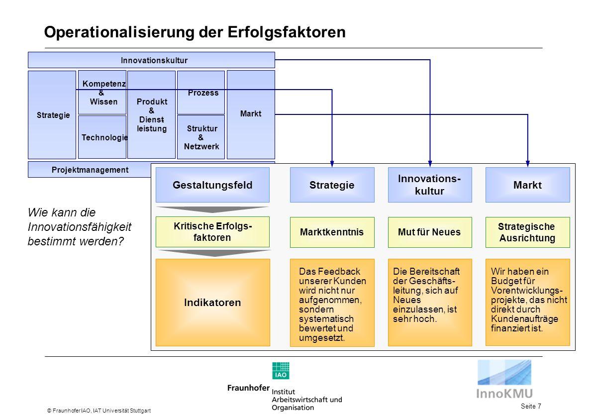 Seite 7 © Fraunhofer IAO, IAT Universität Stuttgart Gestaltungsfeld Strategie Kompetenz & Wissen Technologie Prozess Markt Produkt & Dienst- leistung Innovationskultur Projektmanagement Struktur & Netzwerk Operationalisierung der Erfolgsfaktoren Marktkenntnis Das Feedback unserer Kunden wird nicht nur aufgenommen, sondern systematisch bewertet und umgesetzt.