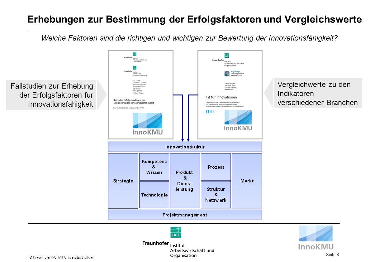 Seite 8 © Fraunhofer IAO, IAT Universität Stuttgart Erhebungen zur Bestimmung der Erfolgsfaktoren und Vergleichswerte Welche Faktoren sind die richtigen und wichtigen zur Bewertung der Innovationsfähigkeit.