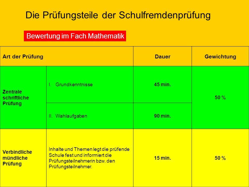 Die Prüfungsteile der Schulfremdenprüfung Die Bewertung der Präsentationsprüfung Art der PrüfungDauerGewichtung Hausarbeit I.