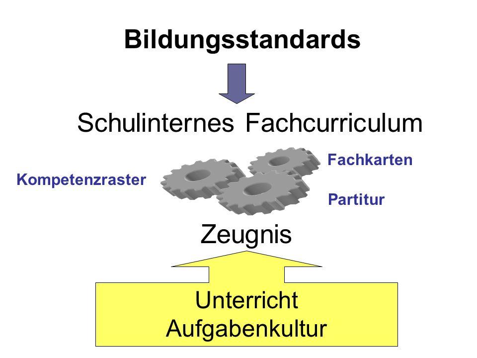 Bildungsstandards Schulinternes Fachcurriculum Zeugnis Unterricht Aufgabenkultur Kompetenzraster Partitur Fachkarten