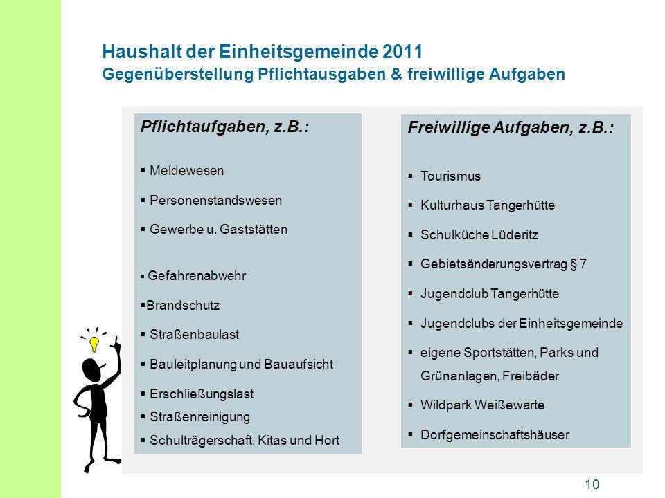 10 Haushalt der Einheitsgemeinde 2011 Gegenüberstellung Pflichtausgaben & freiwillige Aufgaben Pflichtaufgaben, z.B.: Meldewesen Personenstandswesen Gewerbe u.