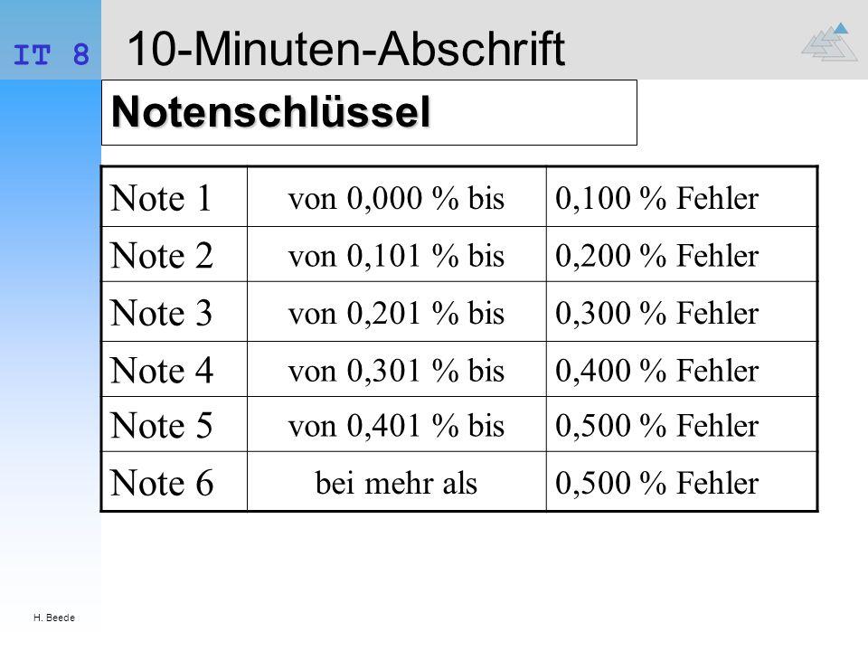 H. Beede IT 8 10-Minuten-Abschrift Notenschlüssel Note 1 von 0,000 % bis0,100 % Fehler Note 2 von 0,101 % bis0,200 % Fehler Note 3 von 0,201 % bis0,30