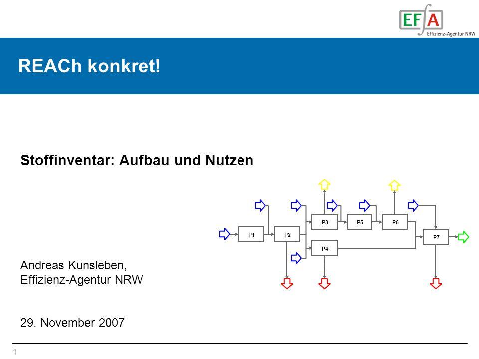 1 REACh konkret! P1P2 P3 P4 P5 P7 P6 Stoffinventar: Aufbau und Nutzen Andreas Kunsleben, Effizienz-Agentur NRW 29. November 2007