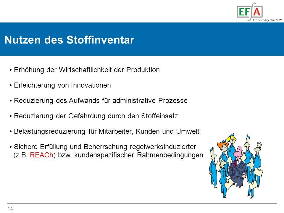 14 Nutzen des Stoffinventar Erhöhung der Wirtschaftlichkeit der Produktion Erleichterung von Innovationen Reduzierung des Aufwands für administrative