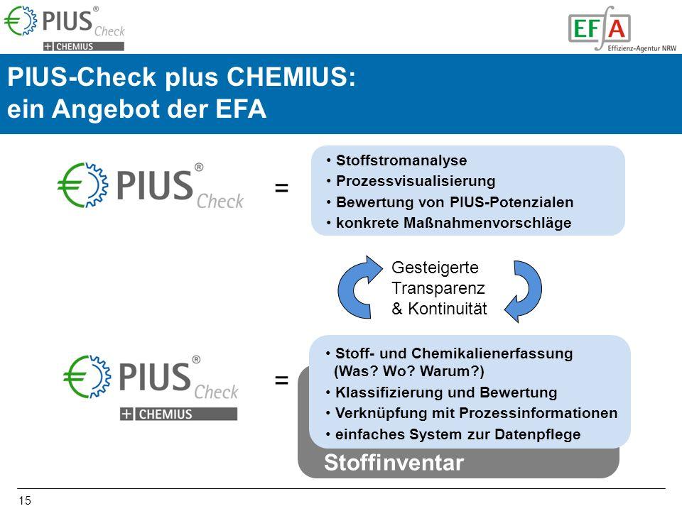 15 PIUS-Check plus CHEMIUS: ein Angebot der EFA Stoffstromanalyse Prozessvisualisierung Bewertung von PIUS-Potenzialen konkrete Maßnahmenvorschläge St