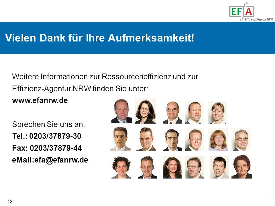 18 Vielen Dank für Ihre Aufmerksamkeit! Weitere Informationen zur Ressourceneffizienz und zur Effizienz-Agentur NRW finden Sie unter: www.efanrw.de Sp