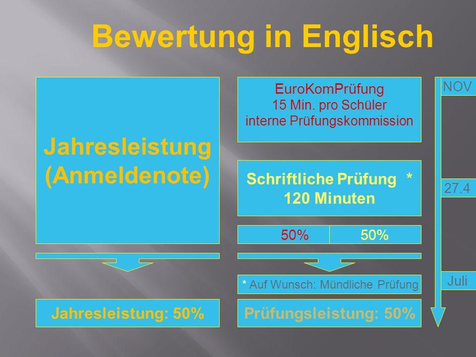 Bewertung in Englisch Jahresleistung: 50%Prüfungsleistung: 50% * Auf Wunsch: Mündliche Prüfung 50% EuroKomPrüfung 15 Min. pro Schüler interne Prüfungs