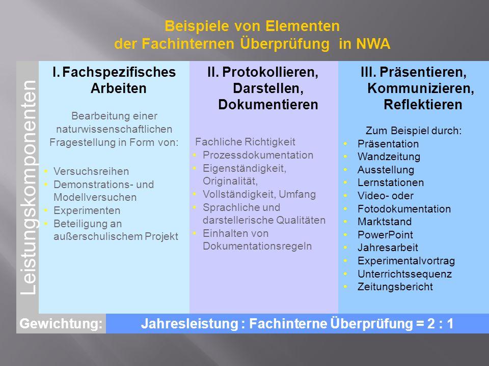 T / MUM / F Jahresleistung 2 NWA Jahresleistung 2 1 Fachinterne Überprüfung 1 Fachinterne Überprüfung NWA + Wahlpflichtfach Wahlpflichtfach
