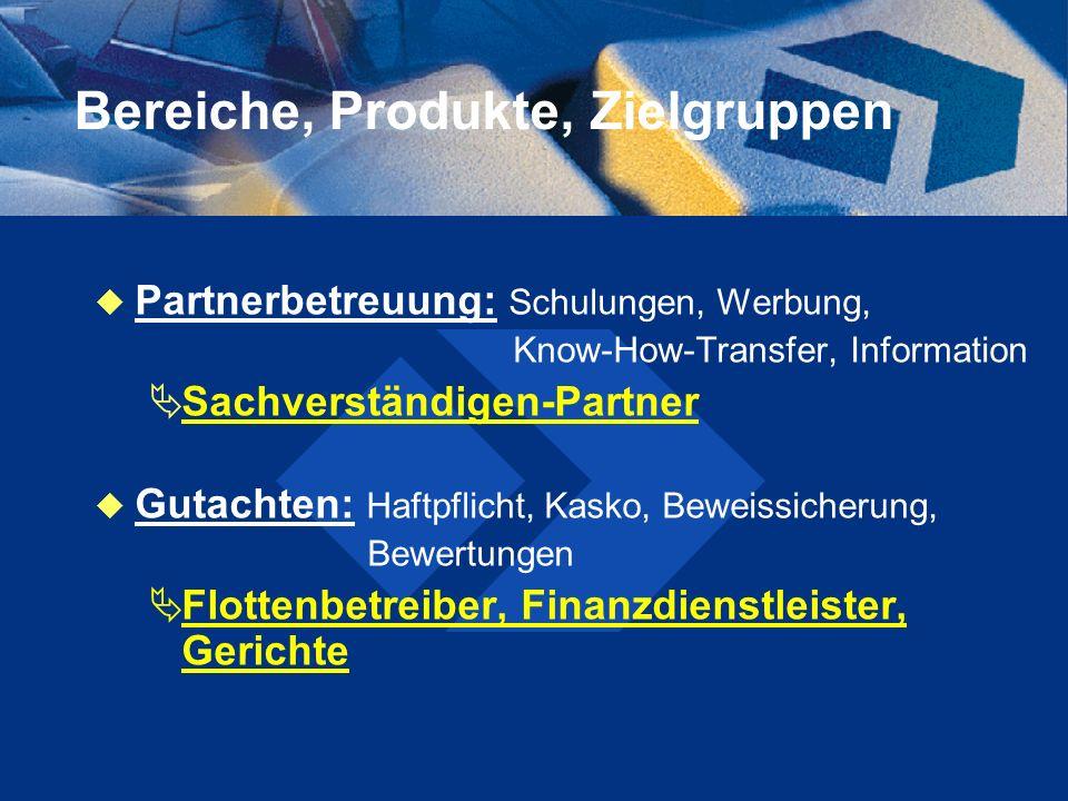 Bereiche, Produkte, Zielgruppen Partnerbetreuung: Schulungen, Werbung, Know-How-Transfer, Information Sachverständigen-Partner Gutachten: Haftpflicht,