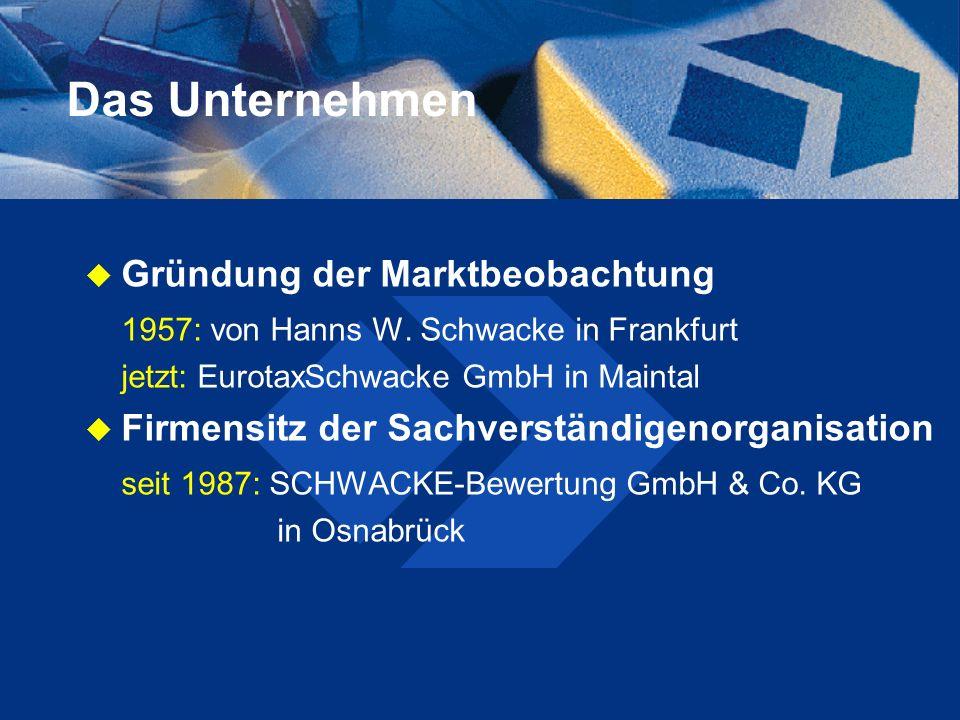 Das Unternehmen Gründung der Marktbeobachtung 1957: von Hanns W. Schwacke in Frankfurt jetzt: EurotaxSchwacke GmbH in Maintal Firmensitz der Sachverst