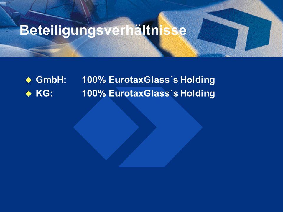 Beteiligungsverhältnisse GmbH:100% EurotaxGlass´s Holding KG:100% EurotaxGlass´s Holding