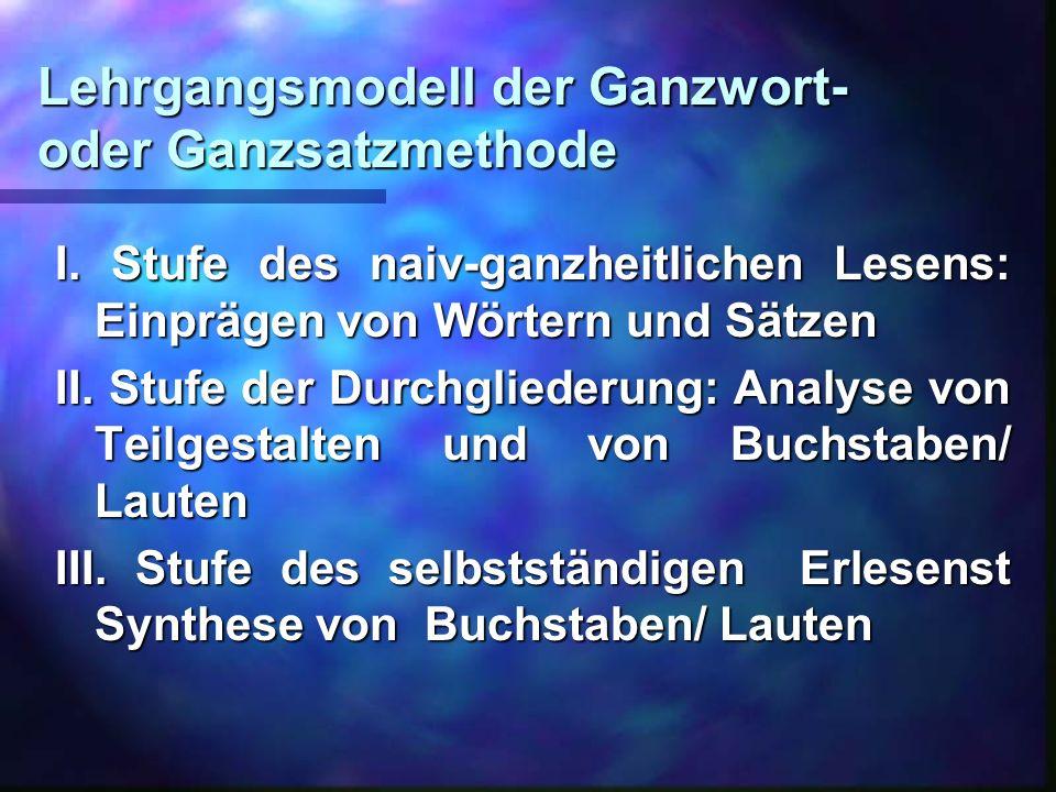 Lehrgangsmodell der Ganzwort- oder Ganzsatzmethode I.