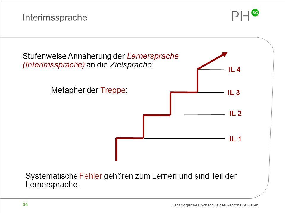 Pädagogische Hochschule des Kantons St.Gallen 24 Interimssprache Stufenweise Annäherung der Lernersprache (Interimssprache) an die Zielsprache: Metaph
