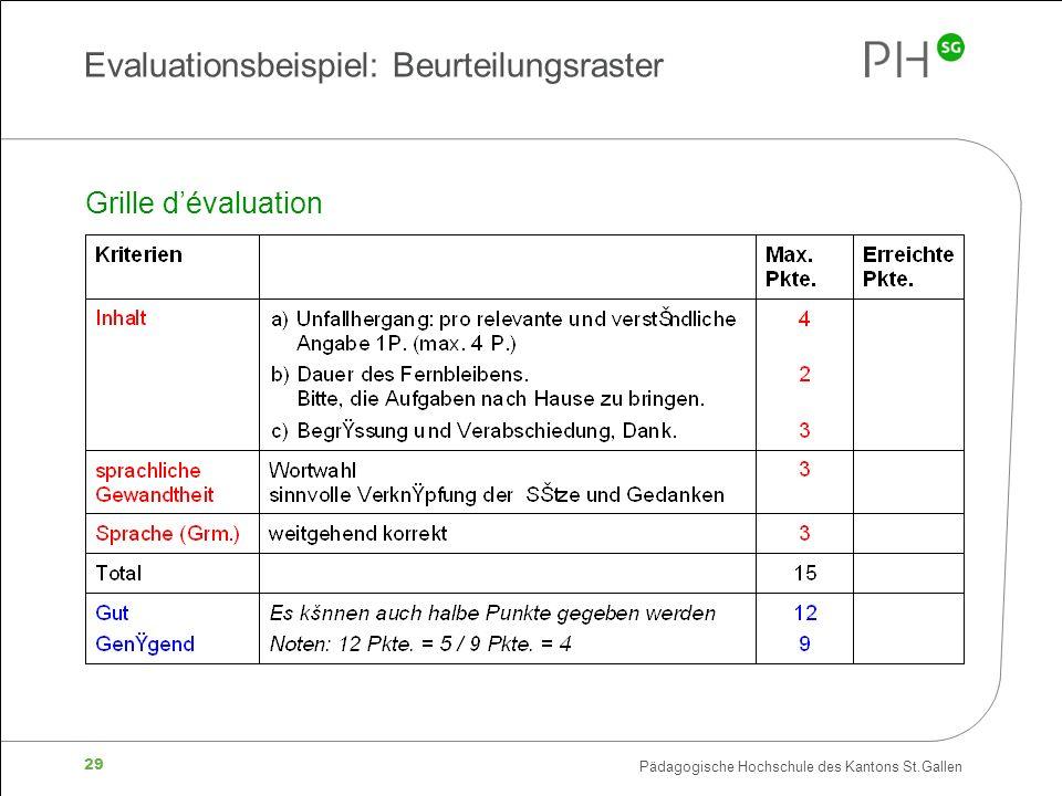 Pädagogische Hochschule des Kantons St.Gallen 29 Evaluationsbeispiel: Beurteilungsraster Grille dévaluation