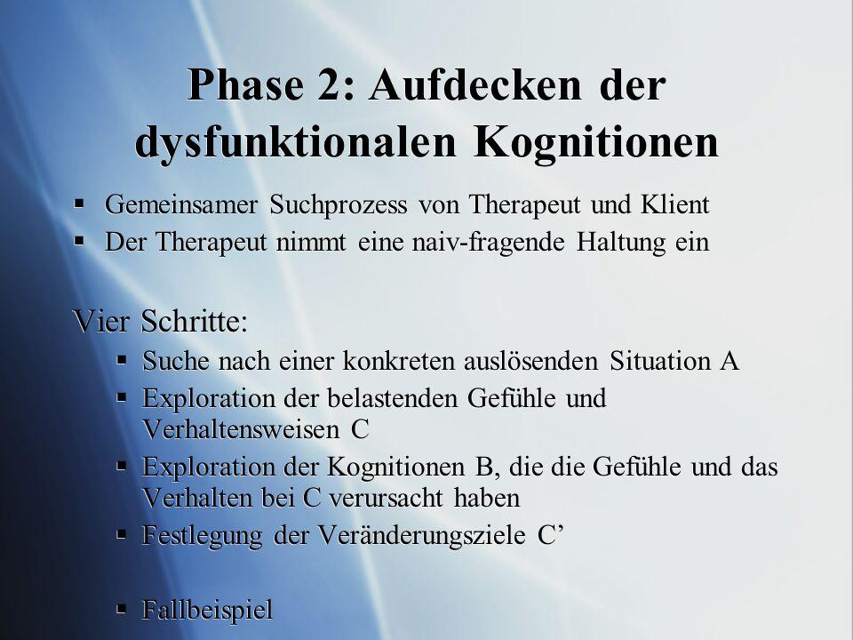 Phase 2: Aufdecken der dysfunktionalen Kognitionen Gemeinsamer Suchprozess von Therapeut und Klient Der Therapeut nimmt eine naiv-fragende Haltung ein Vier Schritte: Suche nach einer konkreten auslösenden Situation A Exploration der belastenden Gefühle und Verhaltensweisen C Exploration der Kognitionen B, die die Gefühle und das Verhalten bei C verursacht haben Festlegung der Veränderungsziele C Fallbeispiel Gemeinsamer Suchprozess von Therapeut und Klient Der Therapeut nimmt eine naiv-fragende Haltung ein Vier Schritte: Suche nach einer konkreten auslösenden Situation A Exploration der belastenden Gefühle und Verhaltensweisen C Exploration der Kognitionen B, die die Gefühle und das Verhalten bei C verursacht haben Festlegung der Veränderungsziele C Fallbeispiel