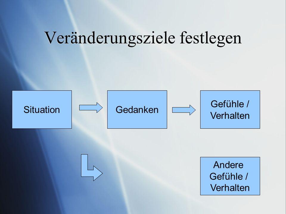 Veränderungsziele festlegen Gedanken Gefühle / Verhalten Situation Andere Gefühle / Verhalten