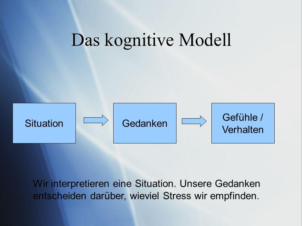 Das kognitive Modell Gedanken Gefühle / Verhalten Situation Wir interpretieren eine Situation. Unsere Gedanken entscheiden darüber, wieviel Stress wir