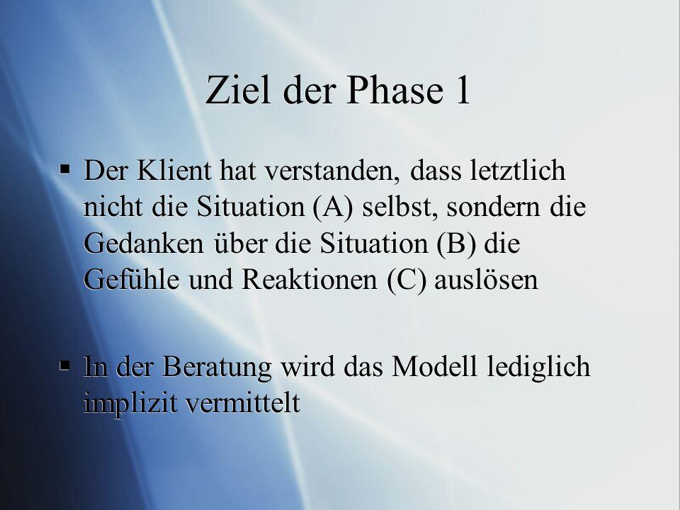 Ziel der Phase 1 Der Klient hat verstanden, dass letztlich nicht die Situation (A) selbst, sondern die Gedanken über die Situation (B) die Gefühle und Reaktionen (C) auslösen In der Beratung wird das Modell lediglich implizit vermittelt Der Klient hat verstanden, dass letztlich nicht die Situation (A) selbst, sondern die Gedanken über die Situation (B) die Gefühle und Reaktionen (C) auslösen In der Beratung wird das Modell lediglich implizit vermittelt