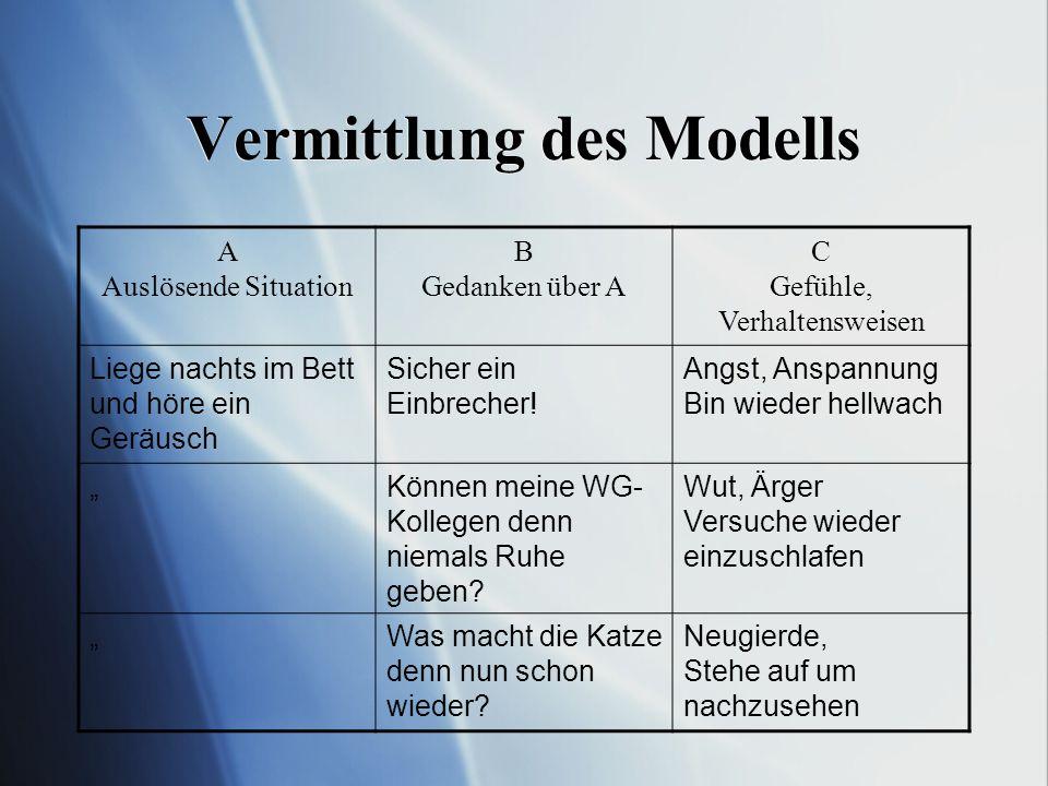 Vermittlung des Modells A Auslösende Situation B Gedanken über A C Gefühle, Verhaltensweisen Liege nachts im Bett und höre ein Geräusch Sicher ein Einbrecher.