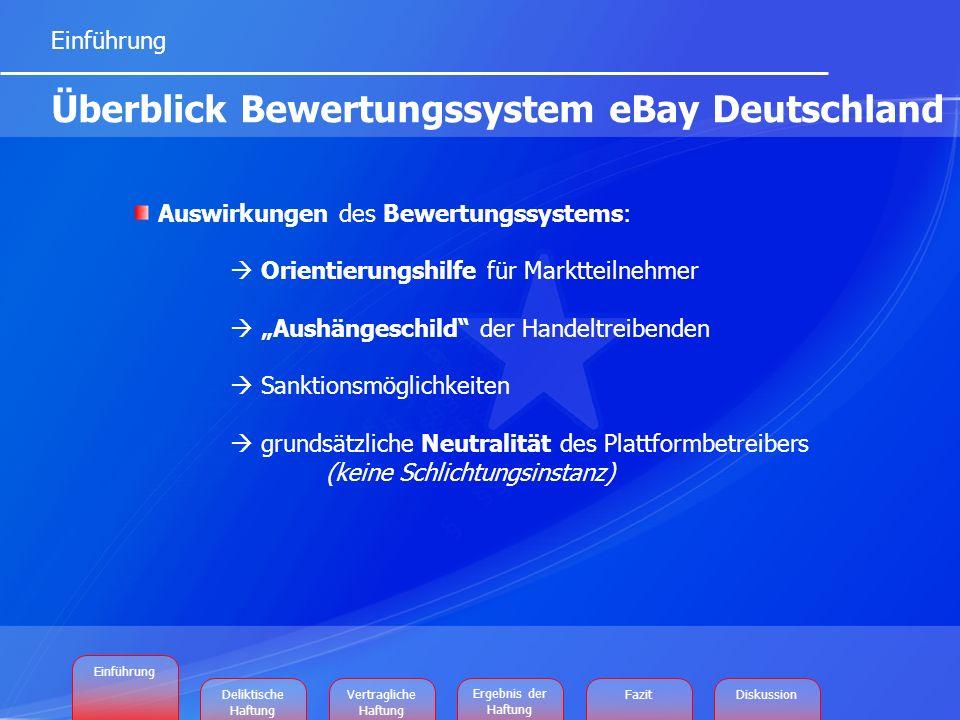 Auswirkungen des Bewertungssystems: Orientierungshilfe für Marktteilnehmer Aushängeschild der Handeltreibenden Sanktionsmöglichkeiten grundsätzliche Neutralität des Plattformbetreibers (keine Schlichtungsinstanz) Überblick Bewertungssystem eBay Deutschland Einführung Deliktische Haftung FazitDiskussionVertragliche Haftung Ergebnis der Haftung