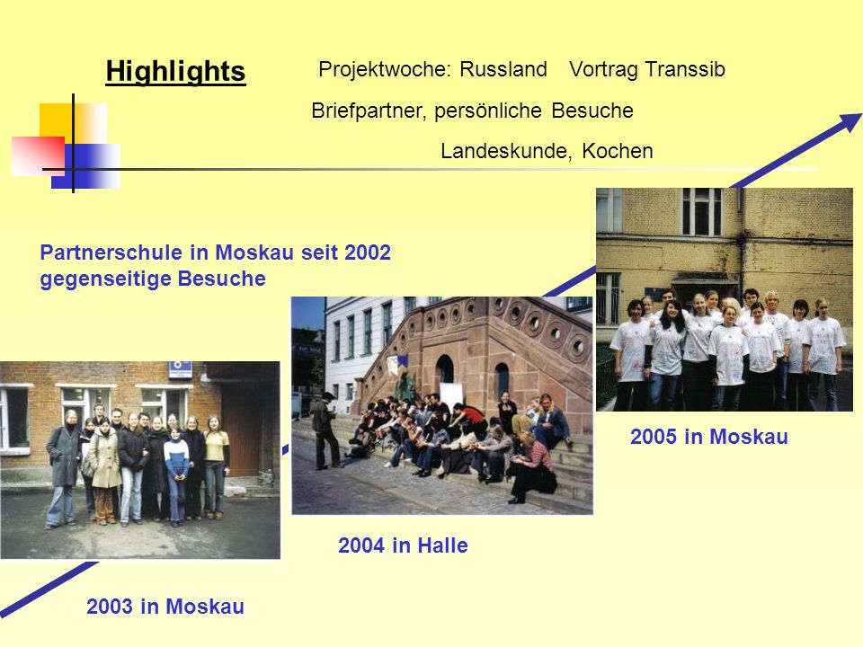 Highlights Partnerschule in Moskau seit 2002 gegenseitige Besuche 2003 in Moskau 2005 in Moskau 2004 in Halle Briefpartner, persönliche Besuche Projek
