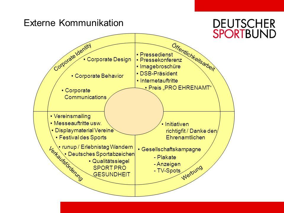 Externe Kommunikation Öffentlichkeitsarbeit Corporate Identity Verkaufsförderung Werbung Vereinsmailing Displaymaterial Vereine Messeauftritte usw. Fe