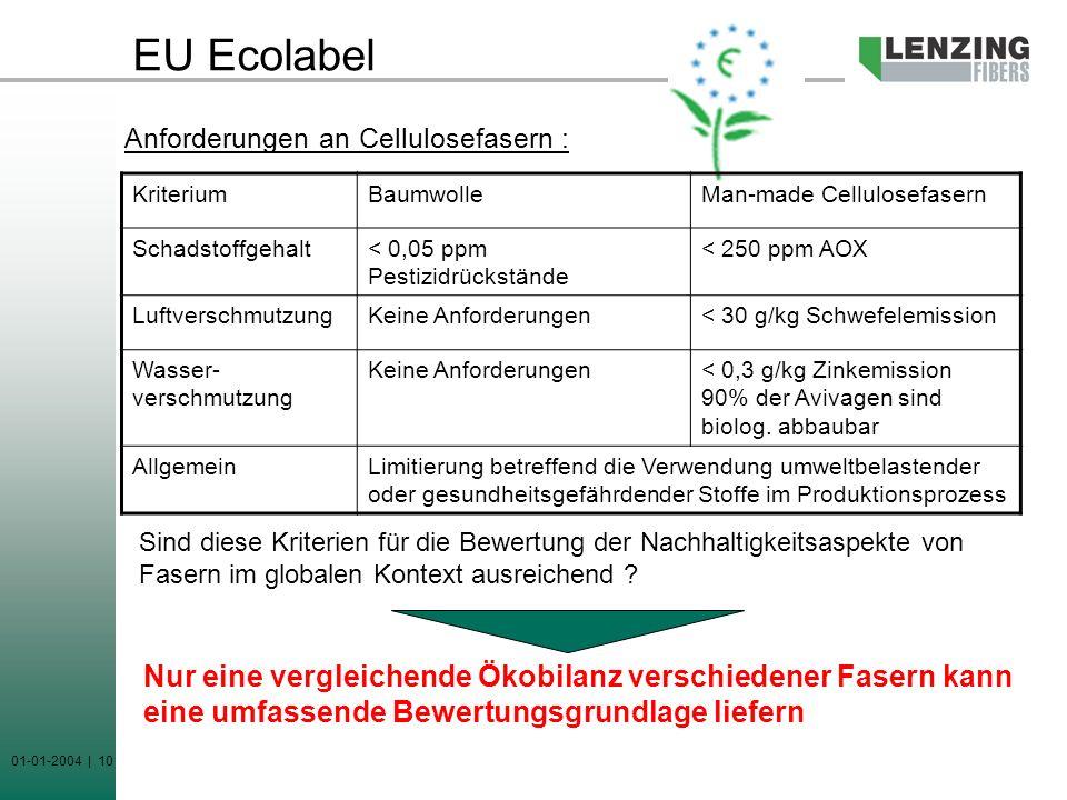 01-01-2004 | 10 EU Ecolabel Anforderungen an Cellulosefasern : Nur eine vergleichende Ökobilanz verschiedener Fasern kann eine umfassende Bewertungsgr