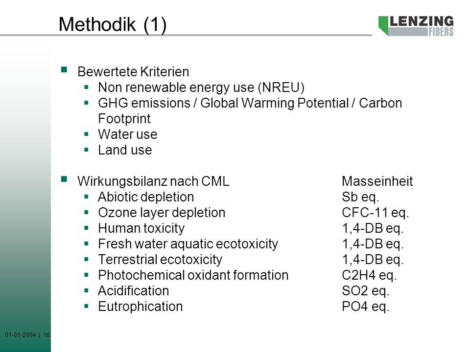 01-01-2004 | 16 Methodik (1) Bewertete Kriterien Non renewable energy use (NREU) GHG emissions / Global Warming Potential / Carbon Footprint Water use