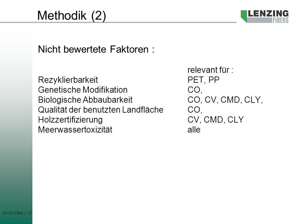 01-01-2004 | 17 Methodik (2) Nicht bewertete Faktoren : relevant für : Rezyklierbarkeit PET, PP Genetische ModifikationCO, Biologische AbbaubarkeitCO,