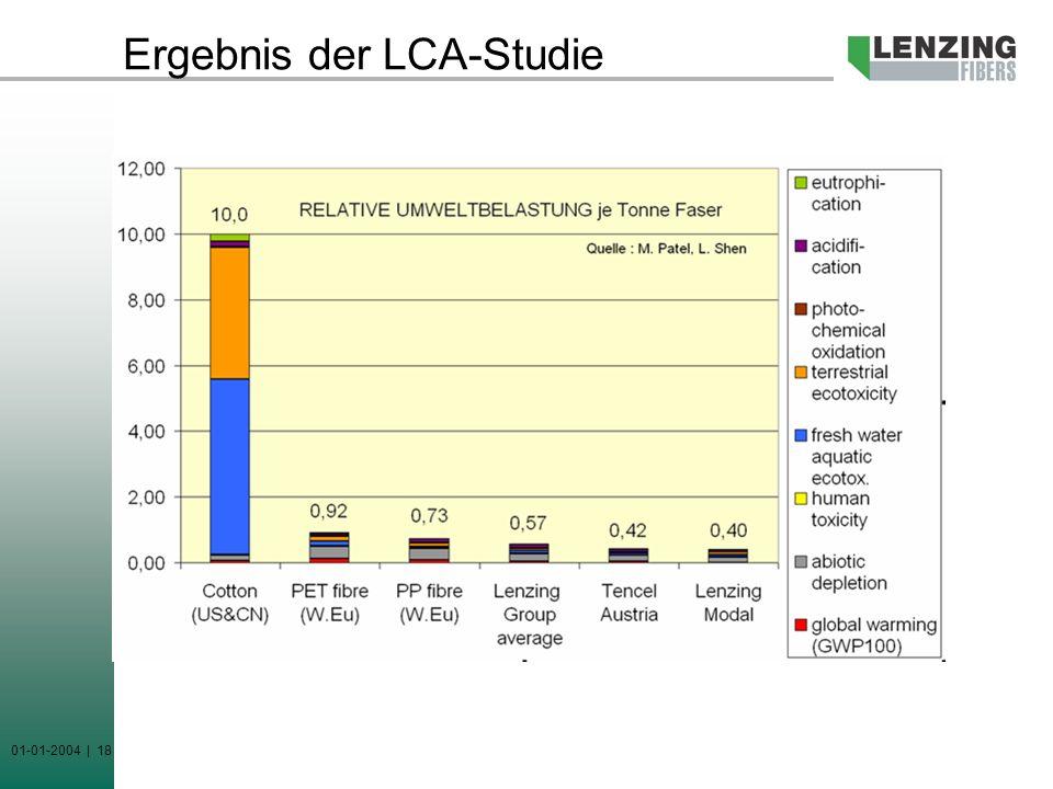 01-01-2004 | 18 Ergebnis der LCA-Studie